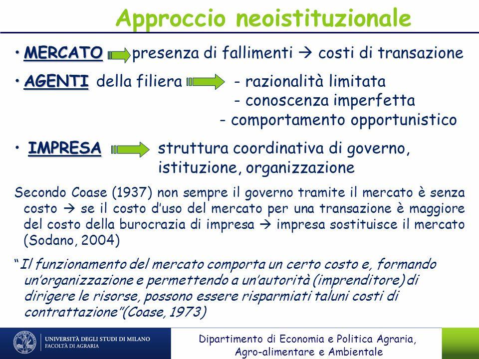 Approccio neoistituzionale