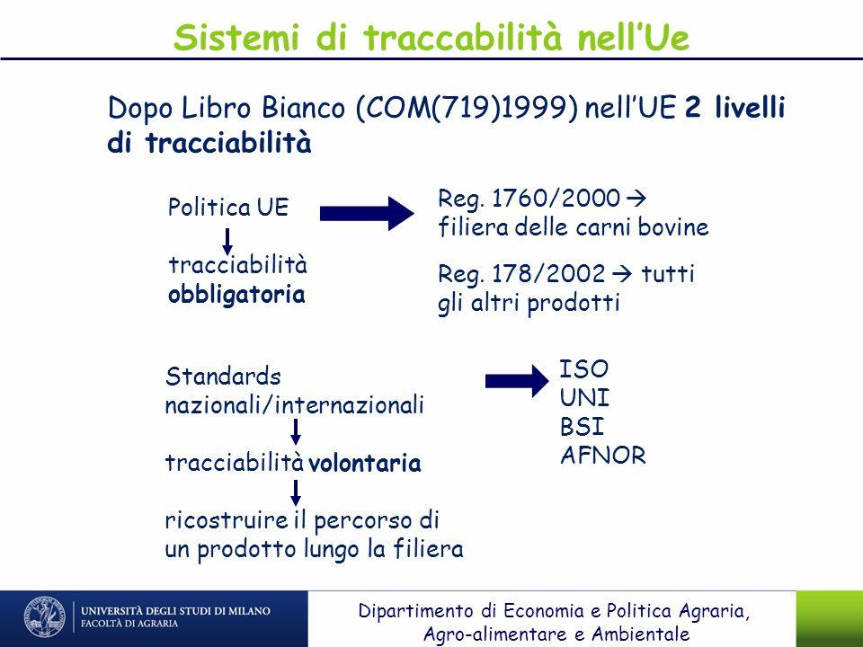 Sistemi di traccabilità nell'Ue