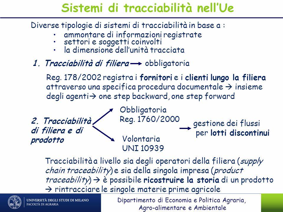 Sistemi di tracciabilità nell'Ue