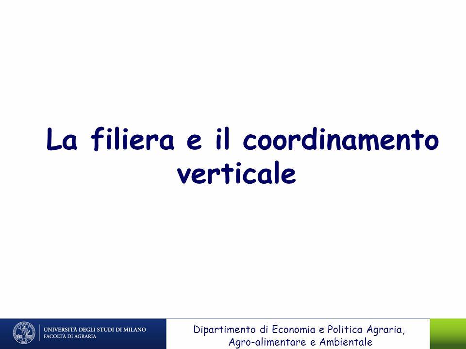 La filiera e il coordinamento verticale