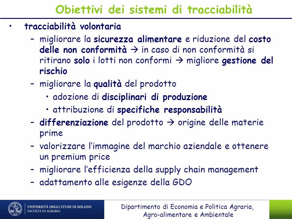 Obiettivi dei sistemi di tracciabilità