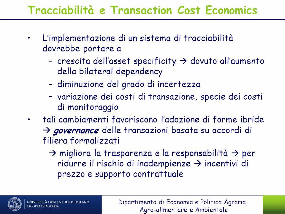 Tracciabilità e Transaction Cost Economics