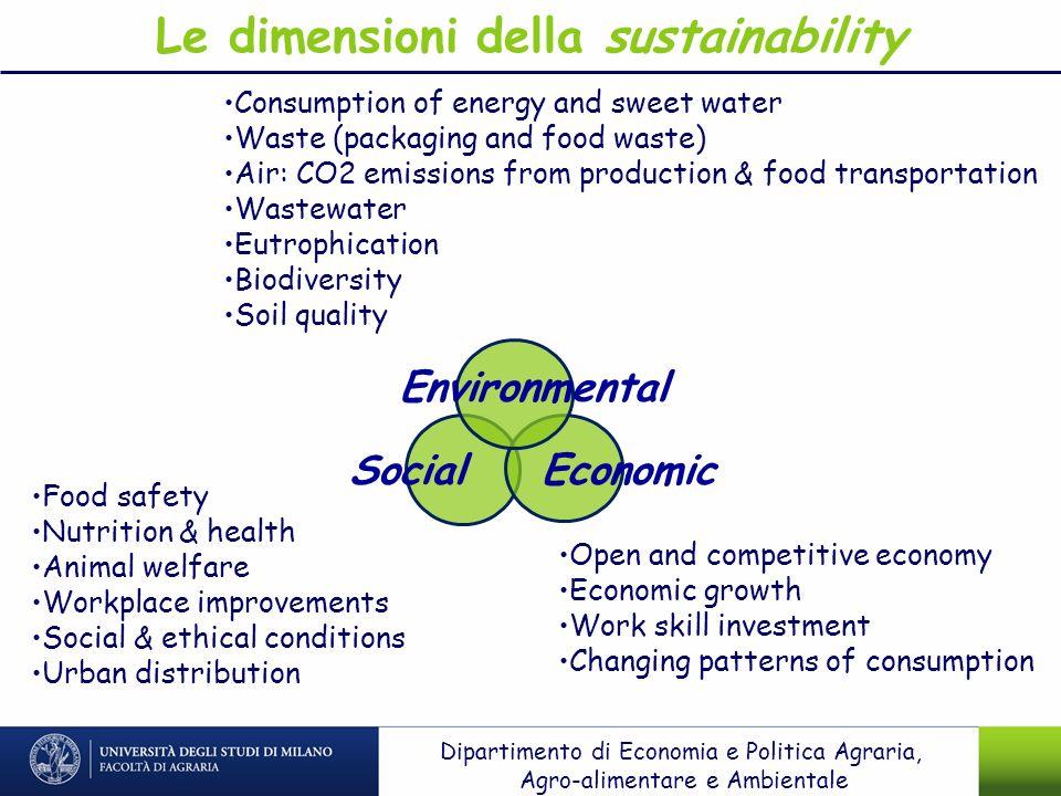 Le dimensioni della sustainability