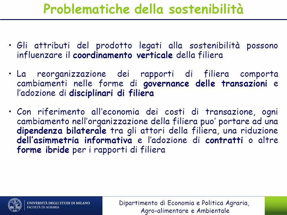 Problematiche della sostenibilità