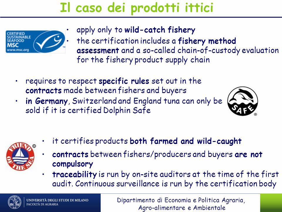 Il caso dei prodotti ittici