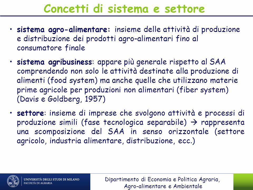 Concetti di sistema e settore