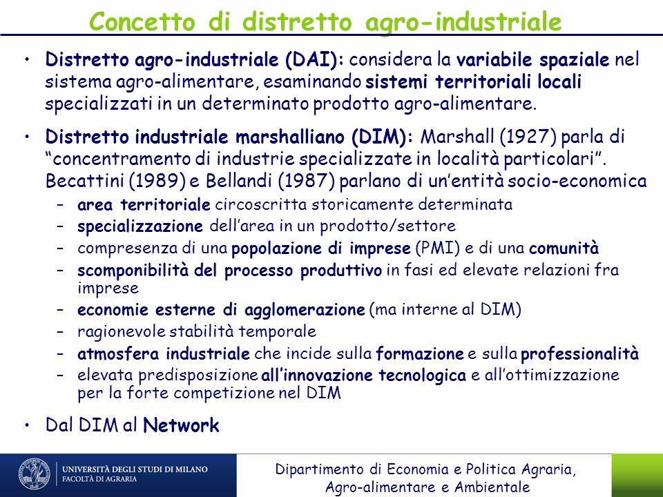 Concetto di distretto agro-industriale