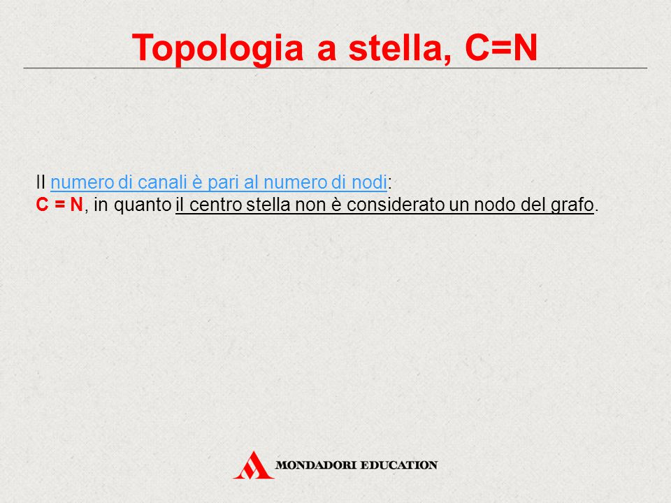 Topologia a stella, C=N Il numero di canali è pari al numero di nodi: