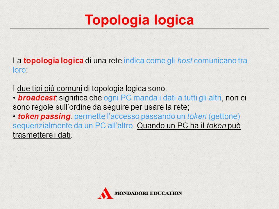 Topologia logica La topologia logica di una rete indica come gli host comunicano tra loro: I due tipi più comuni di topologia logica sono:
