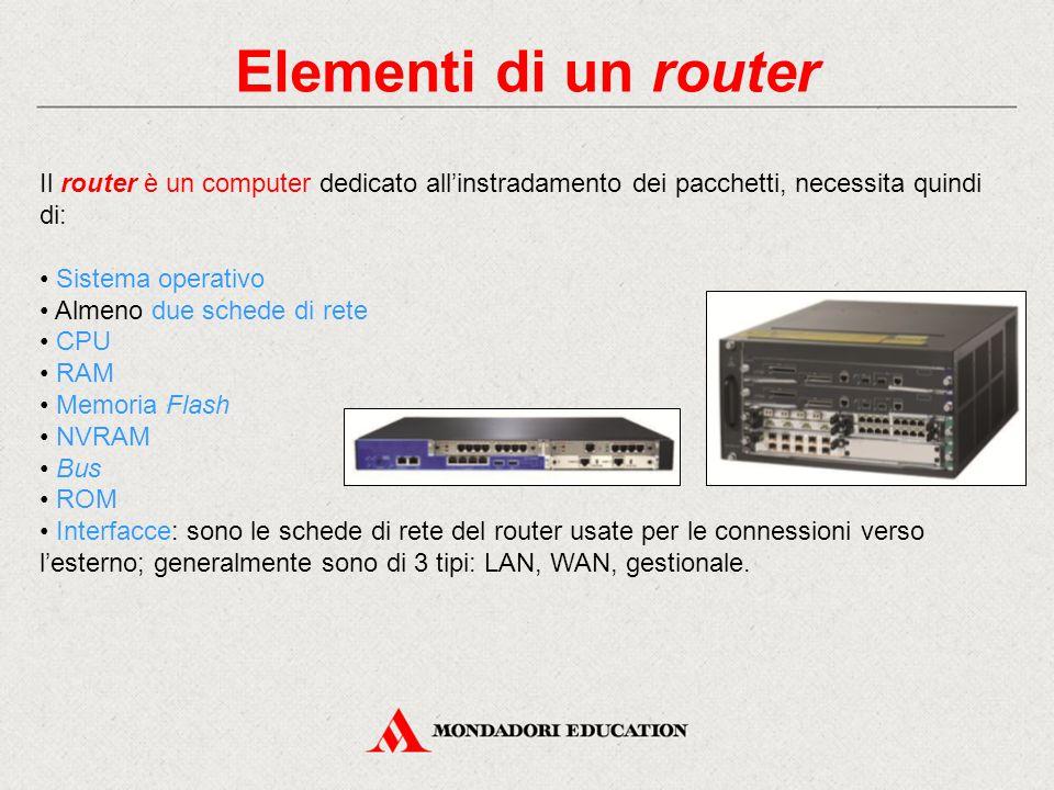 Elementi di un router Il router è un computer dedicato all'instradamento dei pacchetti, necessita quindi di: