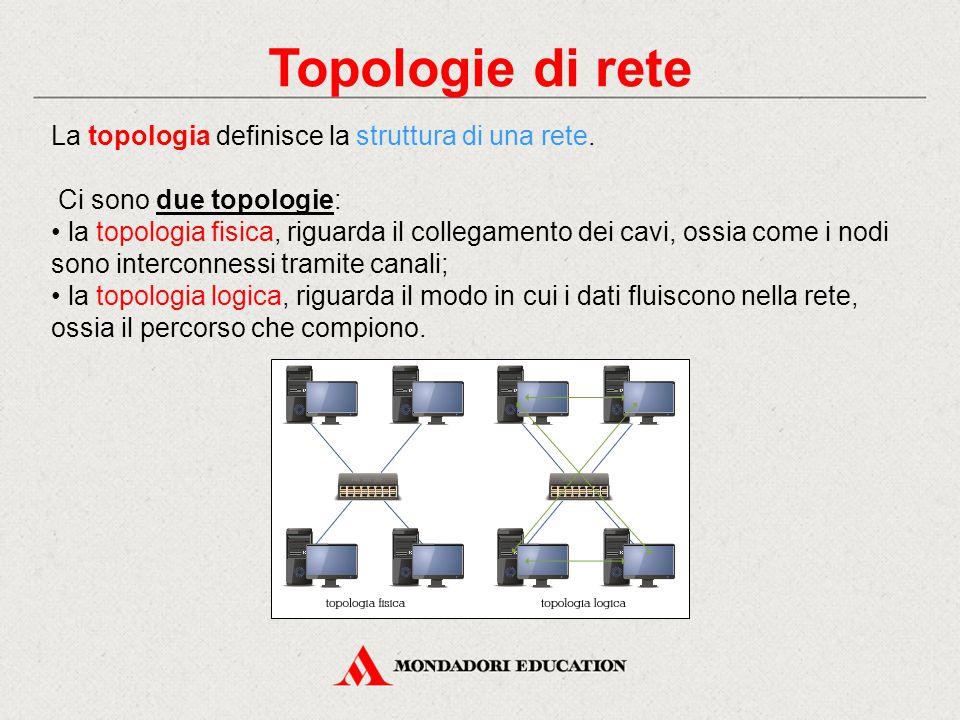 Topologie di rete La topologia definisce la struttura di una rete.