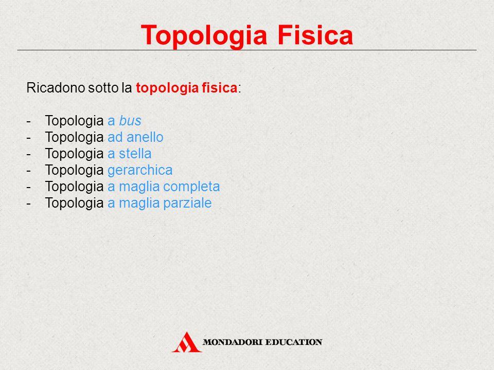 Topologia Fisica Ricadono sotto la topologia fisica: Topologia a bus