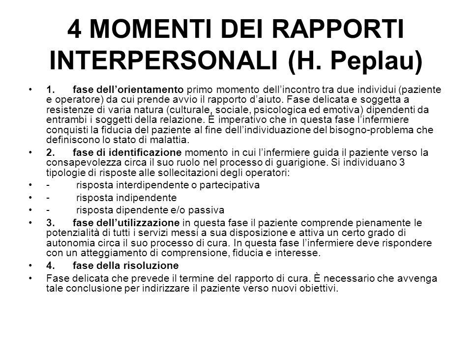 4 MOMENTI DEI RAPPORTI INTERPERSONALI (H. Peplau)