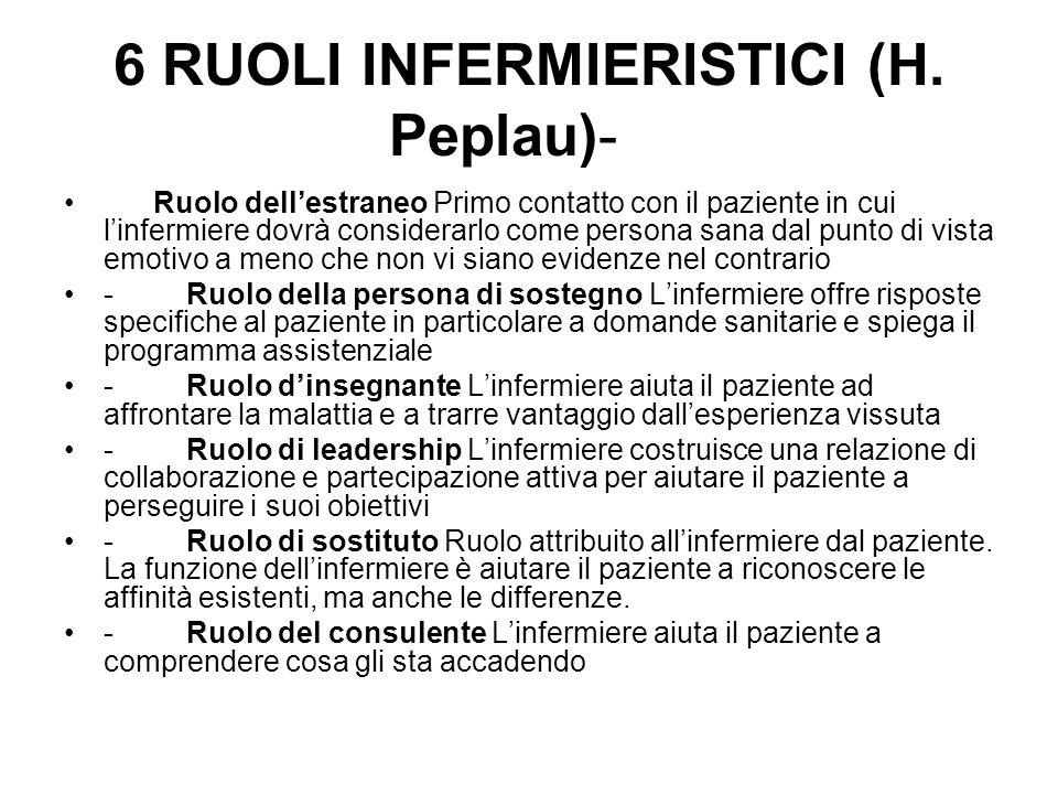 6 RUOLI INFERMIERISTICI (H. Peplau)-