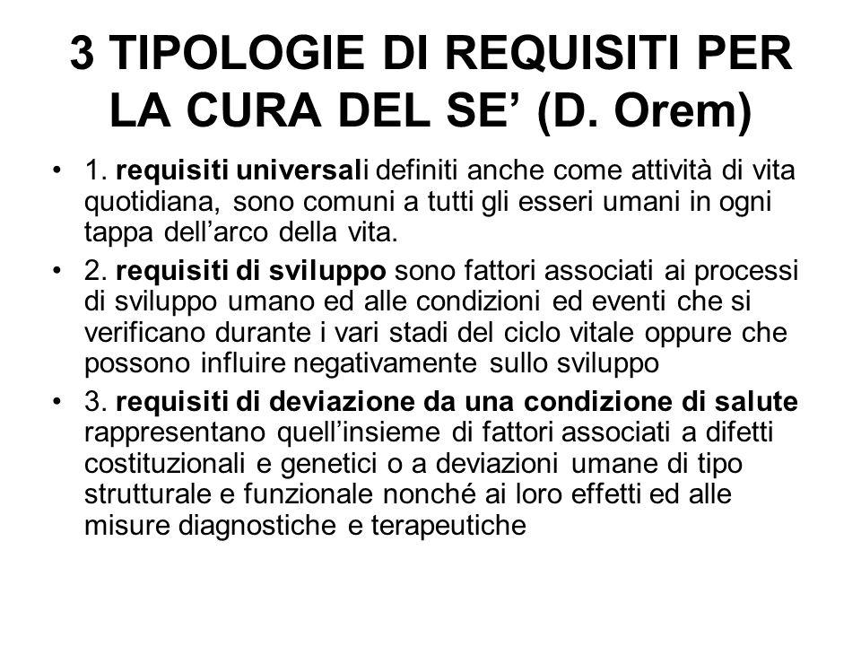 3 TIPOLOGIE DI REQUISITI PER LA CURA DEL SE' (D. Orem)