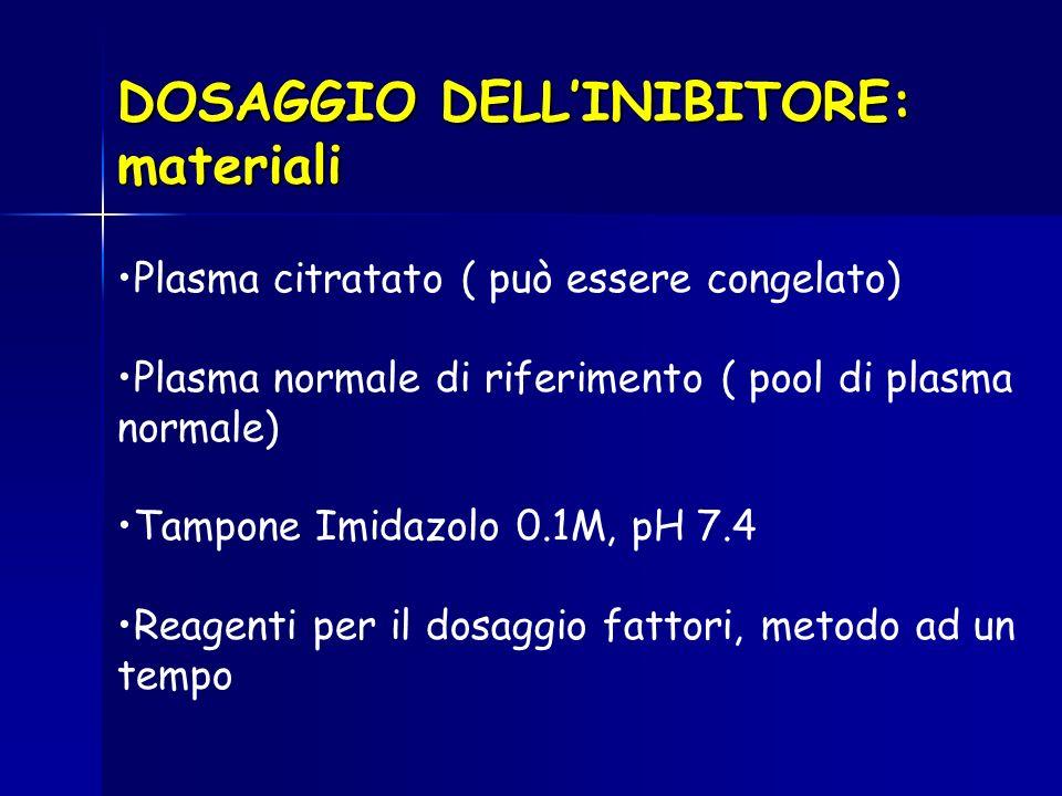 DOSAGGIO DELL'INIBITORE: materiali