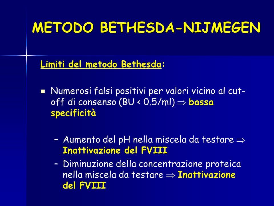METODO BETHESDA-NIJMEGEN