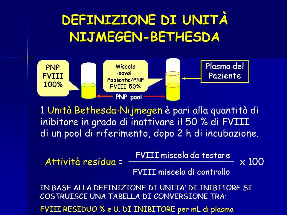 DEFINIZIONE DI UNITÀ NIJMEGEN-BETHESDA
