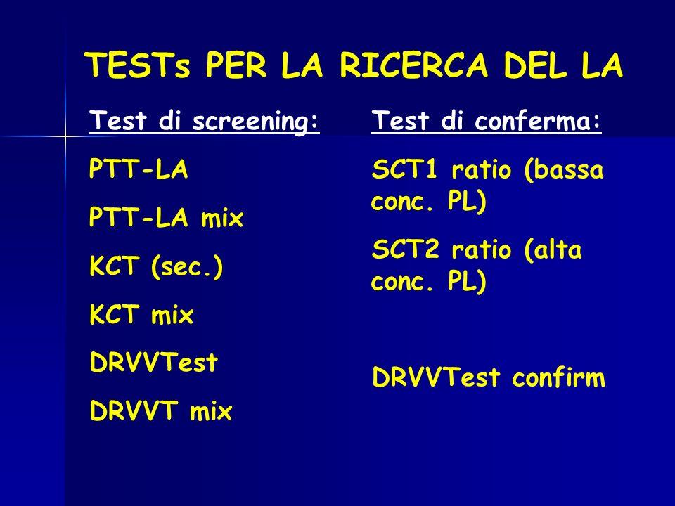 TESTs PER LA RICERCA DEL LA