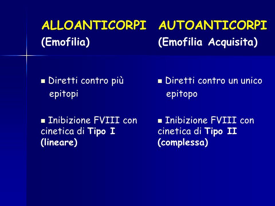ALLOANTICORPI AUTOANTICORPI (Emofilia) (Emofilia Acquisita)