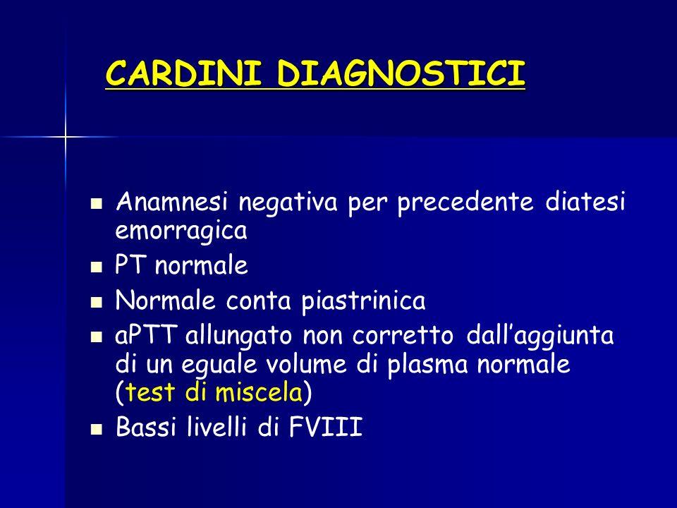 CARDINI DIAGNOSTICIAnamnesi negativa per precedente diatesi emorragica. PT normale. Normale conta piastrinica.