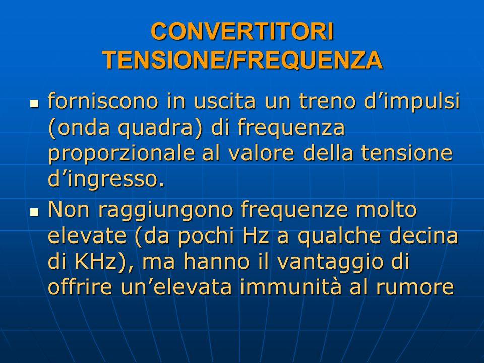 CONVERTITORI TENSIONE/FREQUENZA