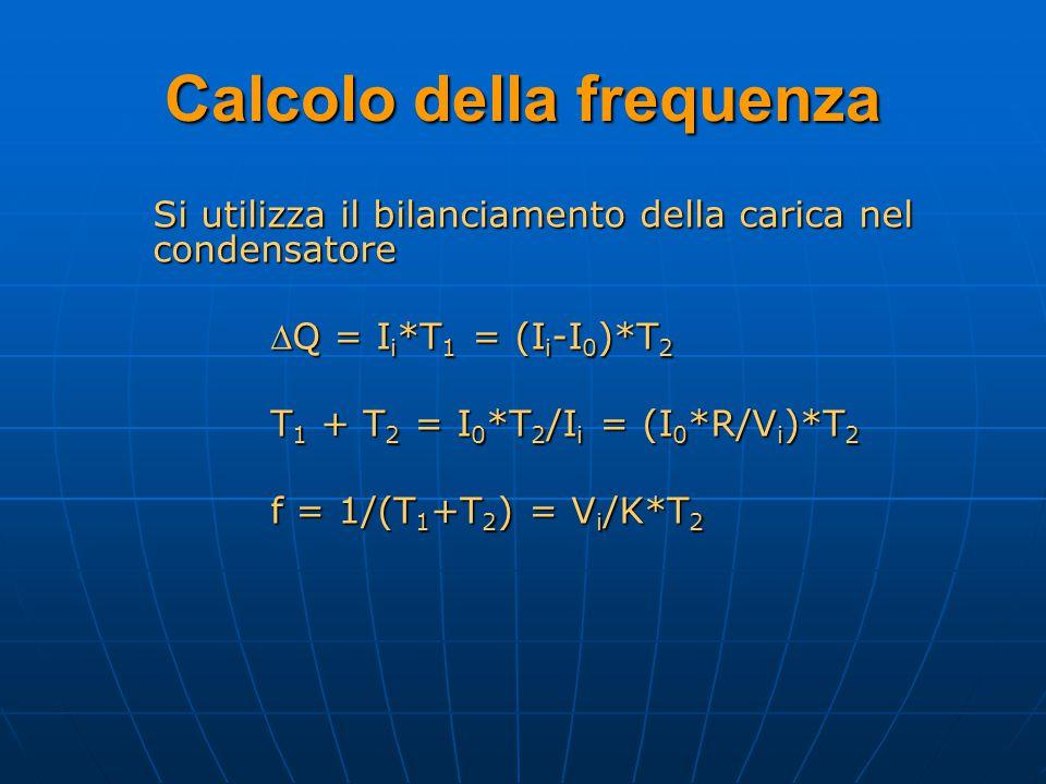Calcolo della frequenza