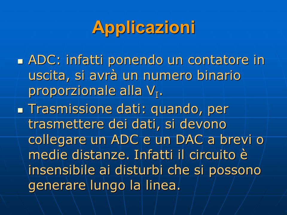 Applicazioni ADC: infatti ponendo un contatore in uscita, si avrà un numero binario proporzionale alla VI.