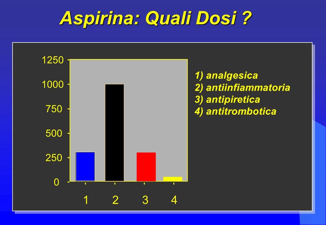 Aspirina: Quali Dosi 1 2 3 4 1250 1) analgesica 2) antiinfiammatoria