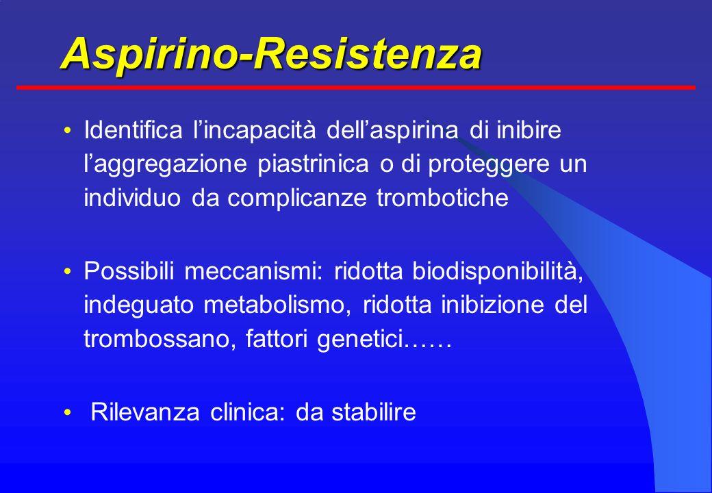 Aspirino-Resistenza