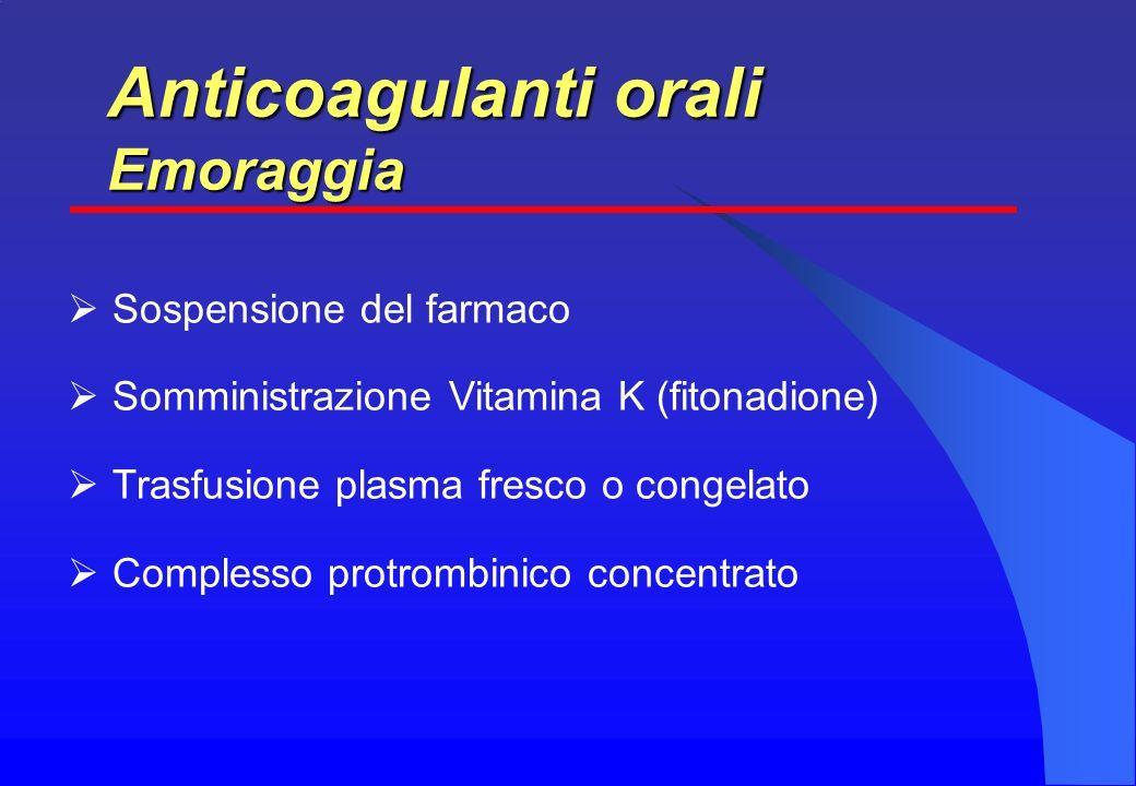 Anticoagulanti orali Emoraggia Sospensione del farmaco