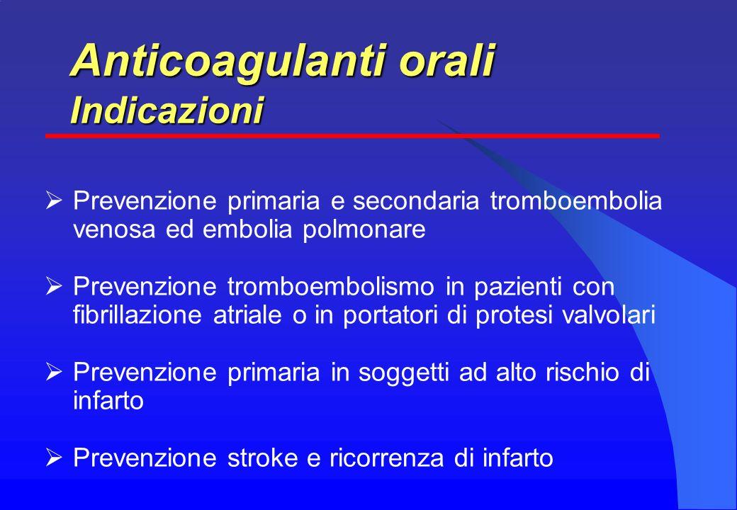 Anticoagulanti orali Indicazioni