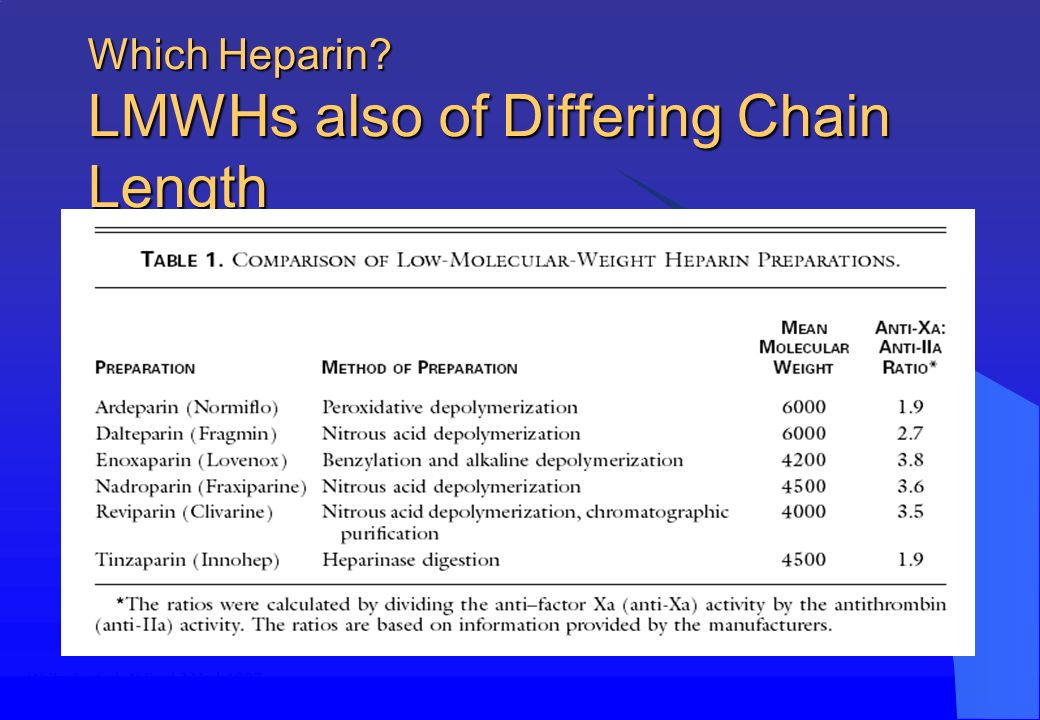 Which Heparin LMWHs also of Differing Chain Length