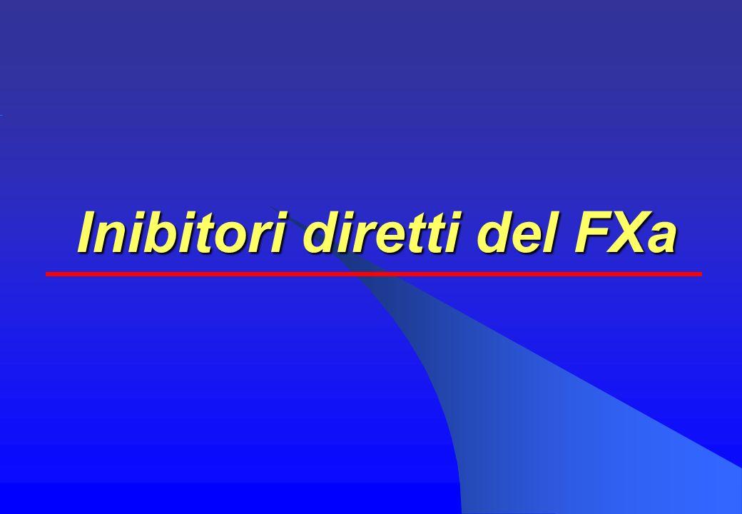 Inibitori diretti del FXa