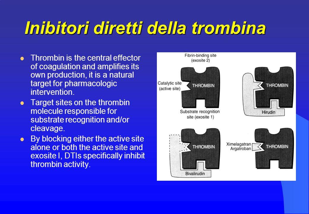 Inibitori diretti della trombina