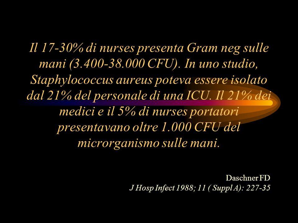 Daschner FD J Hosp Infect 1988; 11 ( Suppl A): 227-35
