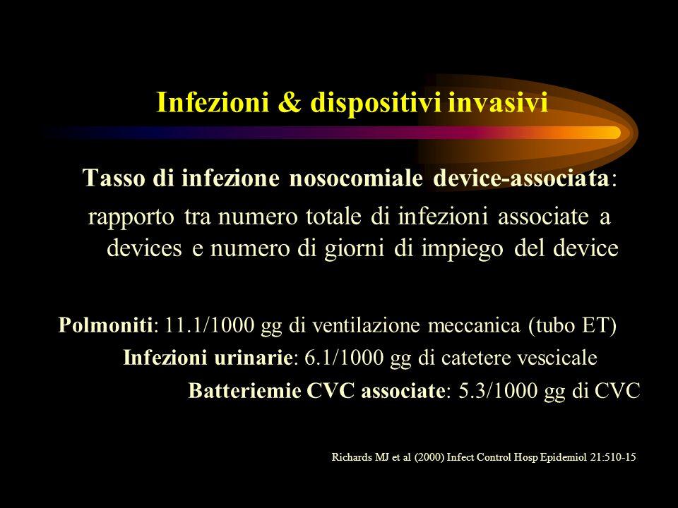 Infezioni & dispositivi invasivi