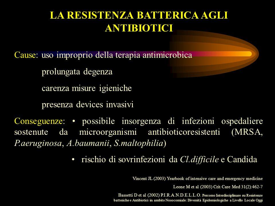 LA RESISTENZA BATTERICA AGLI ANTIBIOTICI