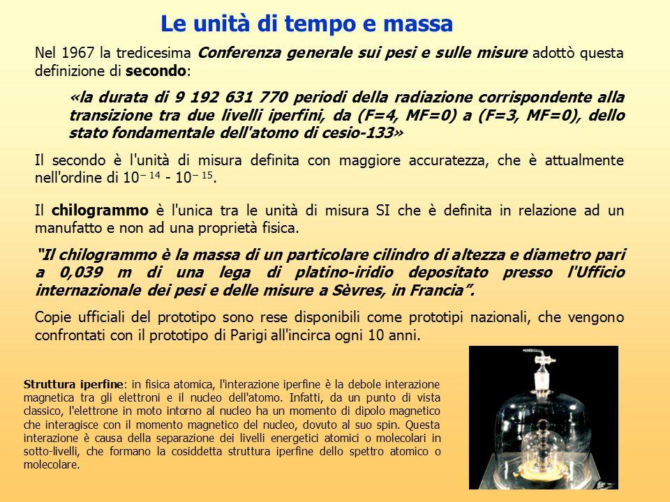 Le unità di tempo e massa