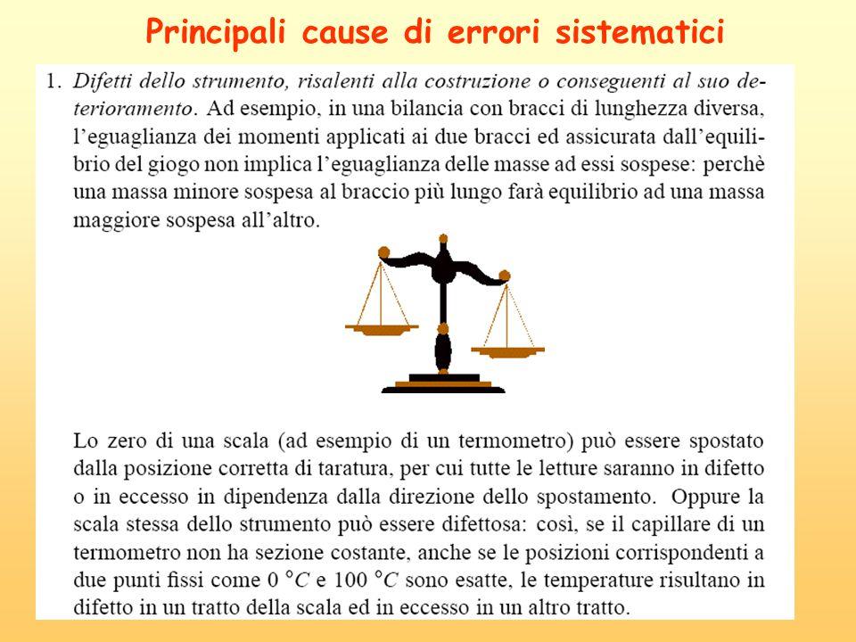 Principali cause di errori sistematici