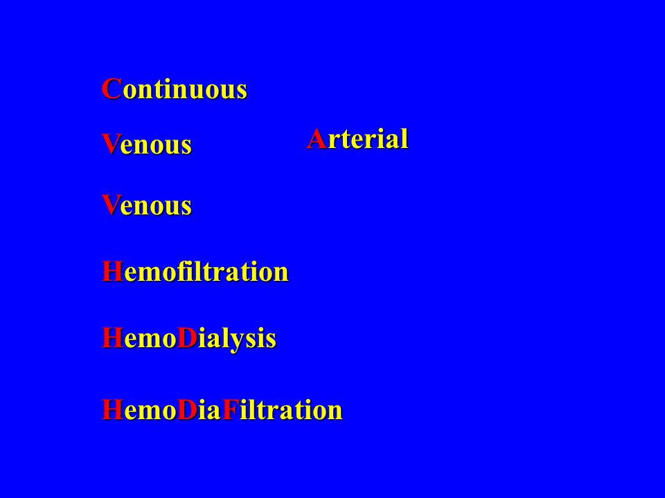 Continuous Arterial Venous Venous Hemofiltration HemoDialysis HemoDiaFiltration