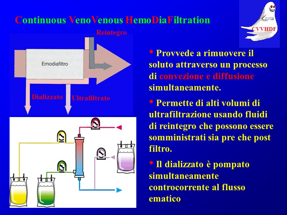 Continuous VenoVenous HemoDiaFiltration