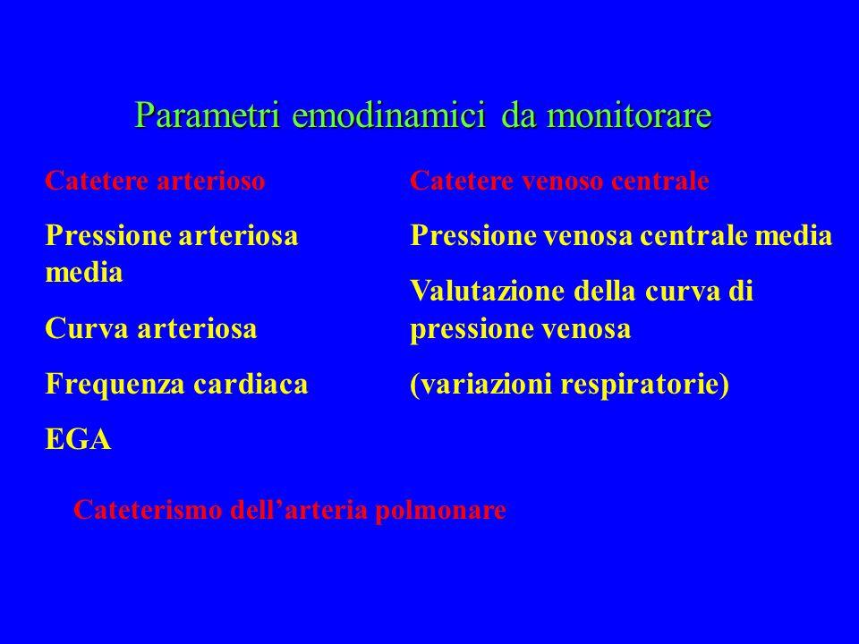 Parametri emodinamici da monitorare