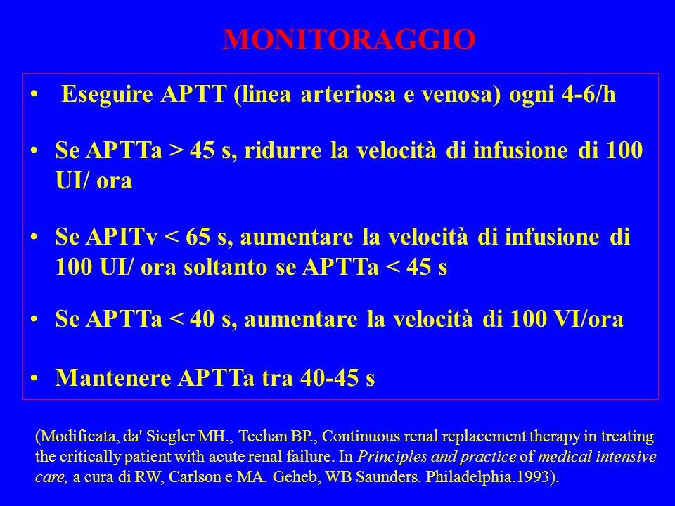 MONITORAGGIO Eseguire APTT (linea arteriosa e venosa) ogni 4-6/h