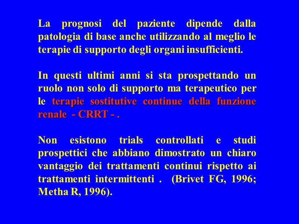 La prognosi del paziente dipende dalla patologia di base anche utilizzando al meglio le terapie di supporto degli organi insufficienti.