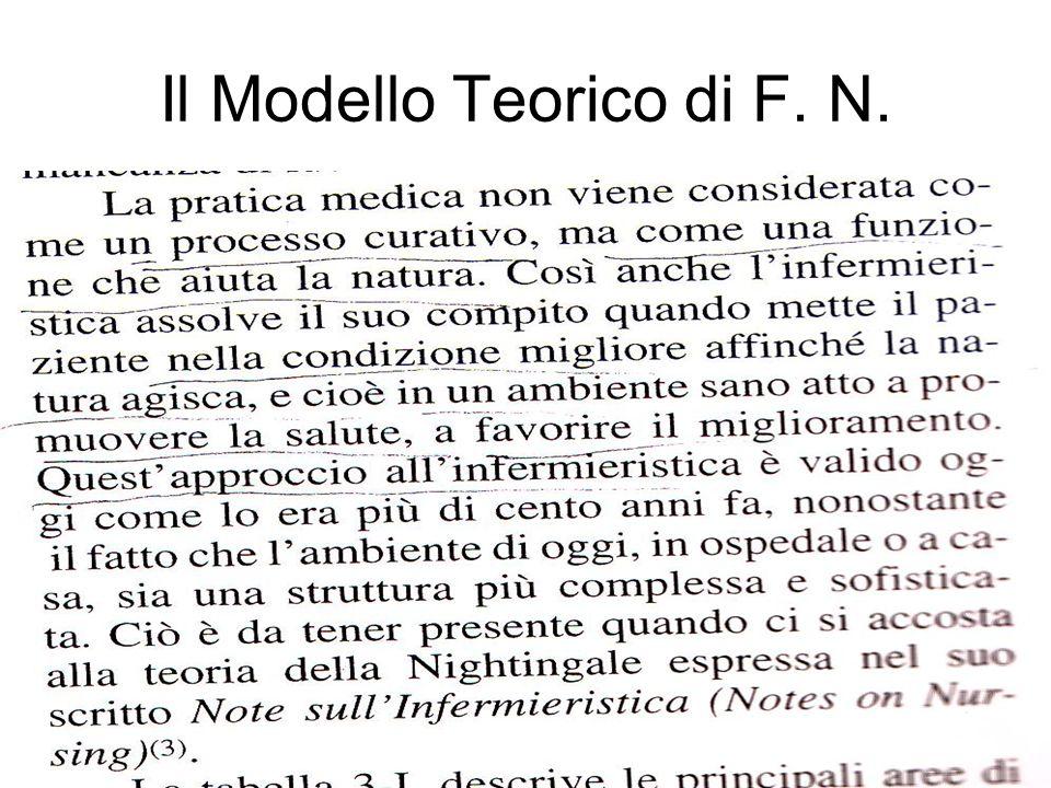 Il Modello Teorico di F. N.