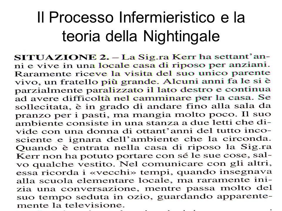 Il Processo Infermieristico e la teoria della Nightingale