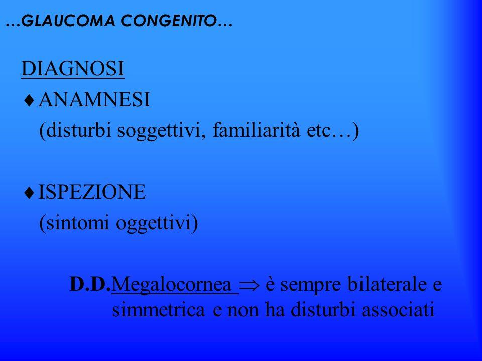 (disturbi soggettivi, familiarità etc…) ISPEZIONE (sintomi oggettivi)