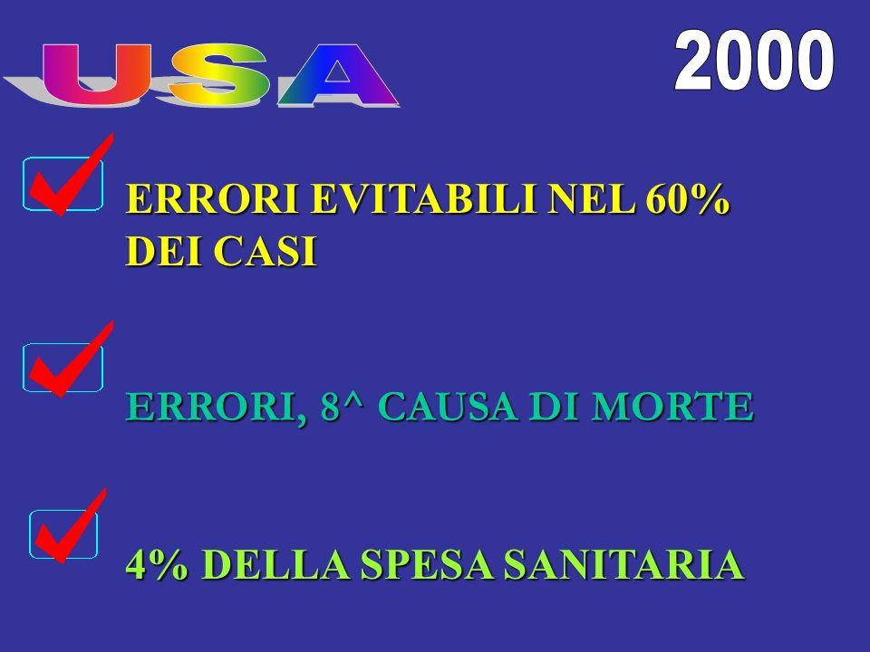 2000 USA ERRORI EVITABILI NEL 60% DEI CASI ERRORI, 8^ CAUSA DI MORTE 4% DELLA SPESA SANITARIA