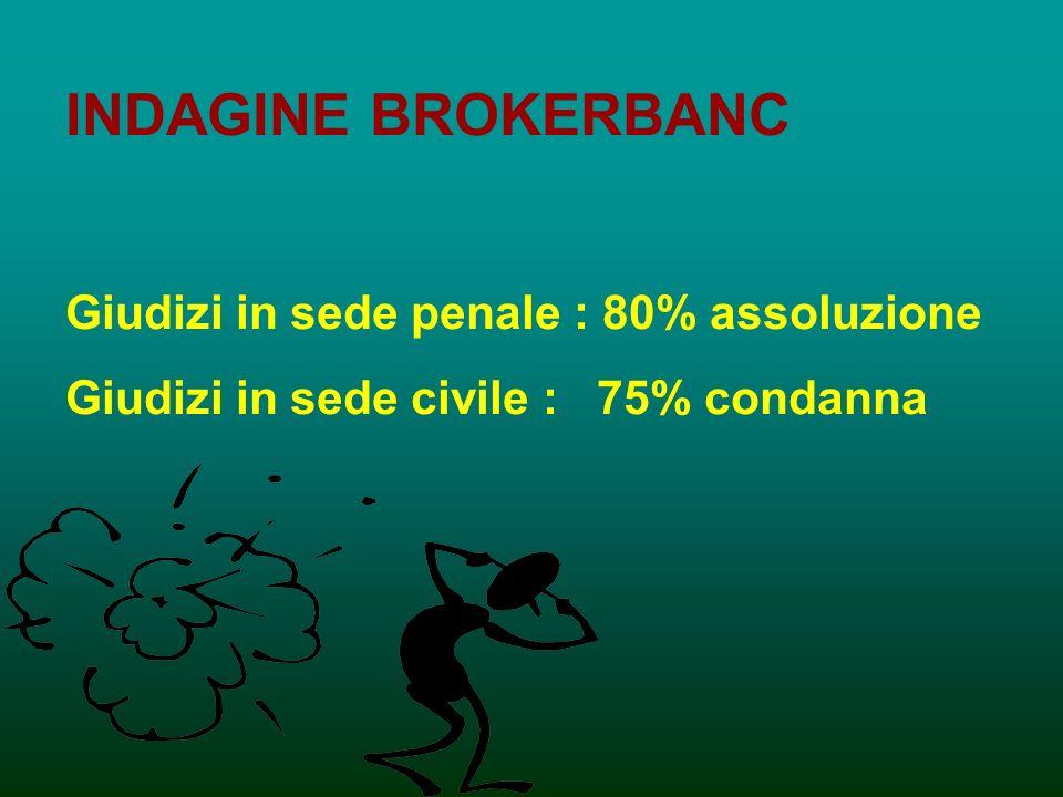 INDAGINE BROKERBANC Giudizi in sede penale : 80% assoluzione